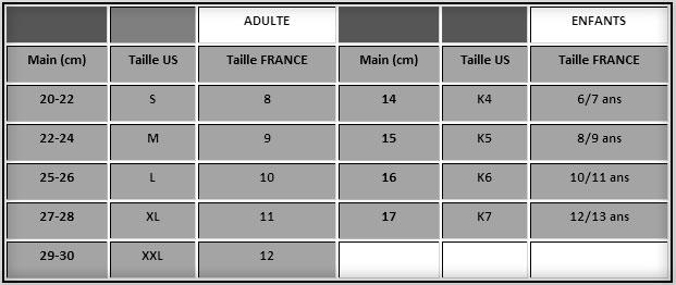 Correspondance Des Tailles Quad Diffusion Com